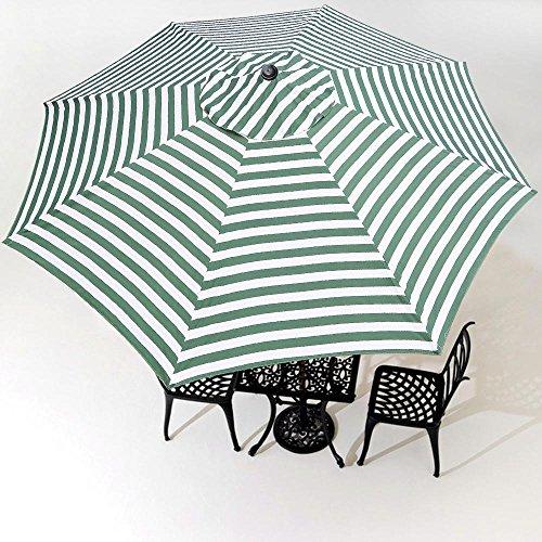 Best And Coolest 23 Deck Umbrellas In 2018
