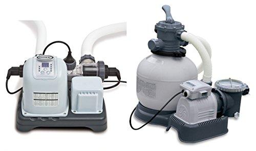 Intex 2800 Gph Krystal Clear Sand Filter Pumpamp Saltwater Chlorinator System