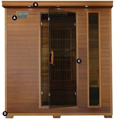 Heatwave Sa1318 Klondike 4 Person Cedar Infrared Sauna With 7 Carbon Heaters Bronze Tinted Tempered Glass Door