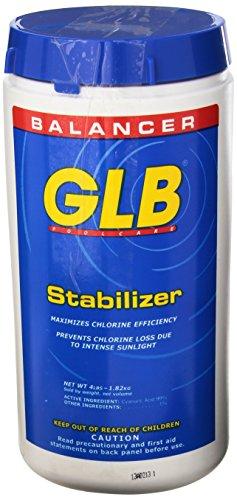 GLB 71273A Chlorine Pool Stabilizer 4-Pound