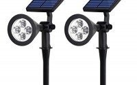 Syntus-Upgraded-Solar-Lights-Landscape-Lighting-Led-Spotlight-Waterproof-Wall-Sconces-Security-Night-Light-For11.jpg