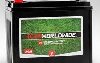 Battery-for-Agco-Allis-1316H-Hydrostatic-Lawn-Mower-Garden-Tractor-2yr-Warranty-21.jpg